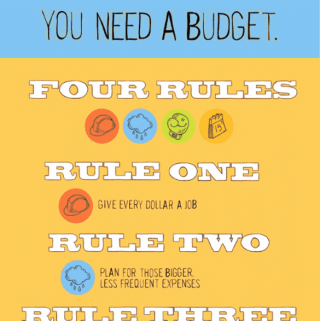YNAB aka You Need A Budget - We highly recommend! This is not a sponsored post, it's just something that has helped me immensely in sticking with my budget and tracking my spending on the go! I love YNAB!