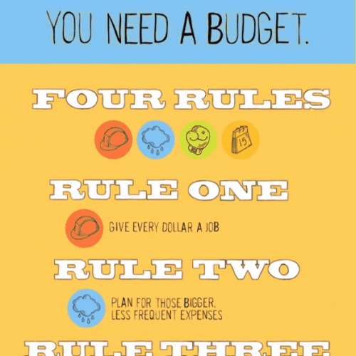 We all need a budget