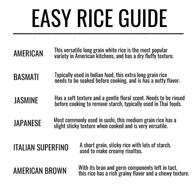 Did you know there are a million different types of rice that are each unique? Here's a simple rice guide for beginners!
