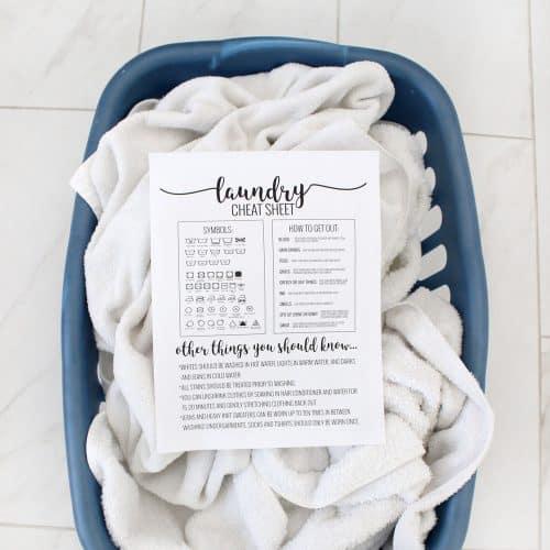 Laundry Care Symbols Explained