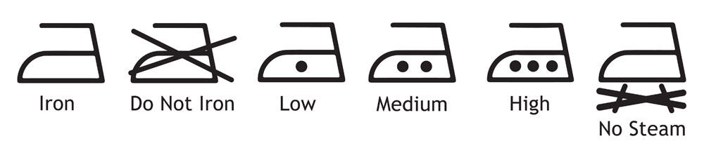 an image of the ironing laundry symbols
