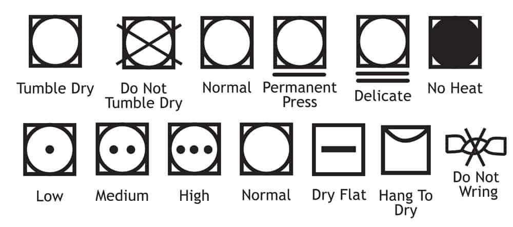 graphic relating to Printable Laundry Symbols named Laundry Treatment Symbols Described - Extremely Providence